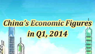 China's economic figures in Q1 of 2014