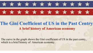 The Gini Coefficient of US in the Past Centry
